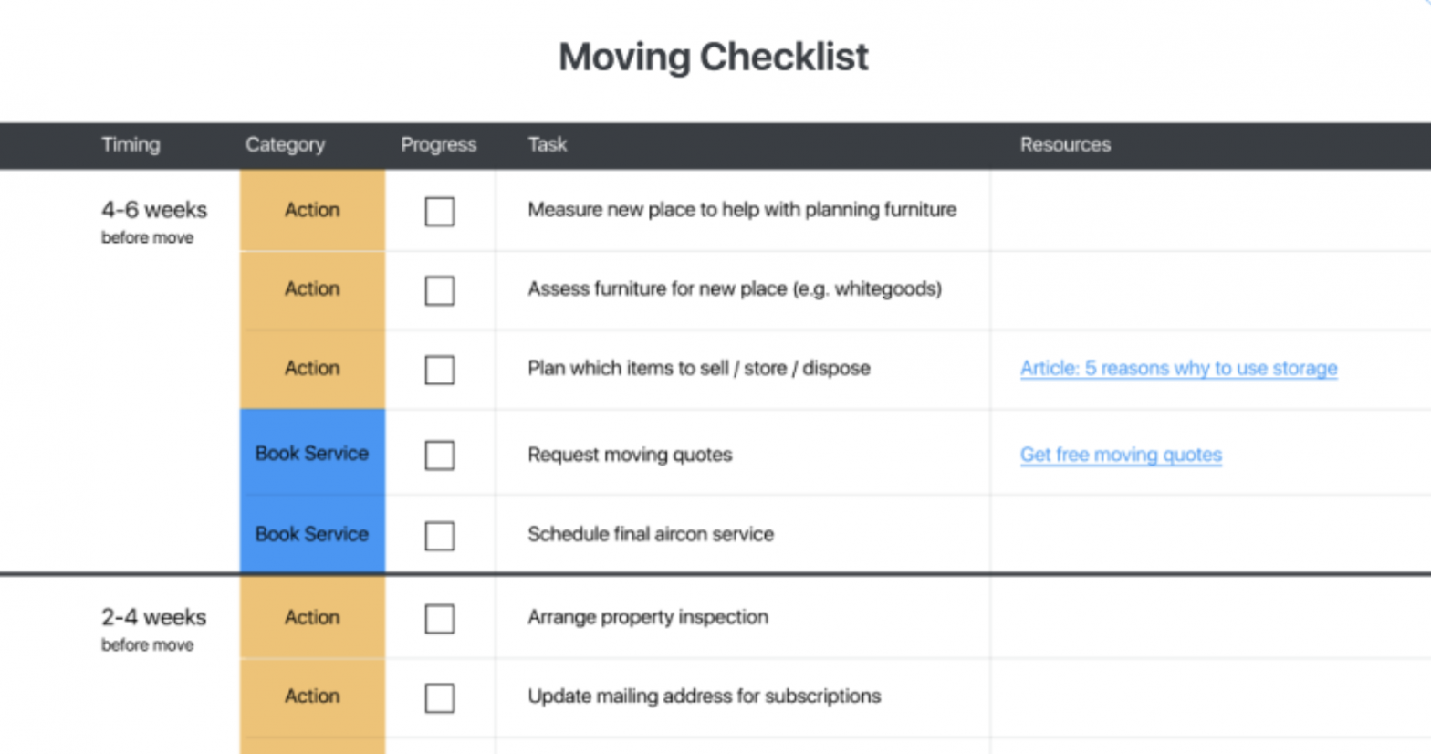 Haulmate moving house checklist
